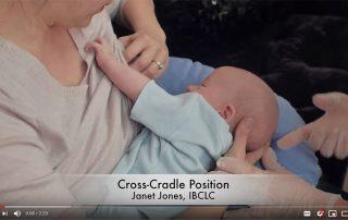 Cross Cradle Position - Video